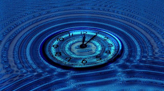 Time Management Ideas – Achieve Your Goals – Part 1
