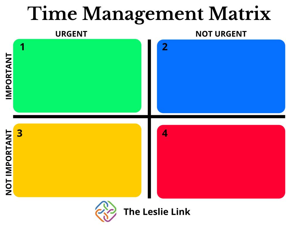 Time-Management-Matrix-The-Leslie-Link